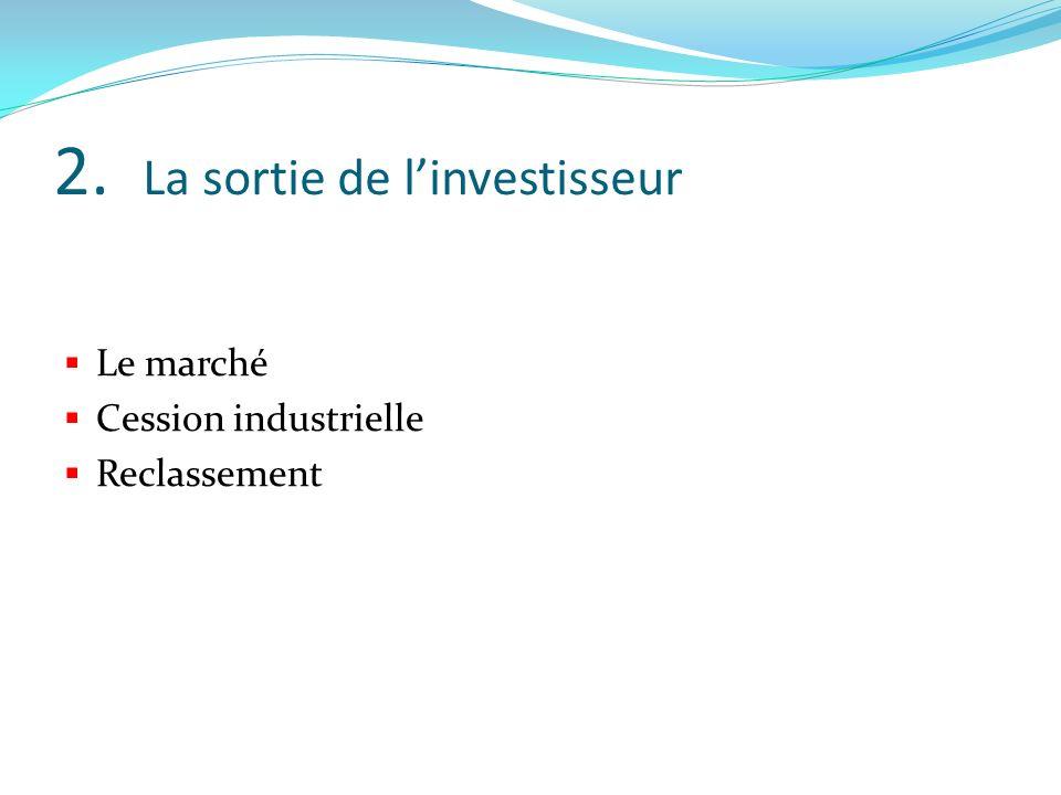 2. La sortie de linvestisseur Le marché Cession industrielle Reclassement