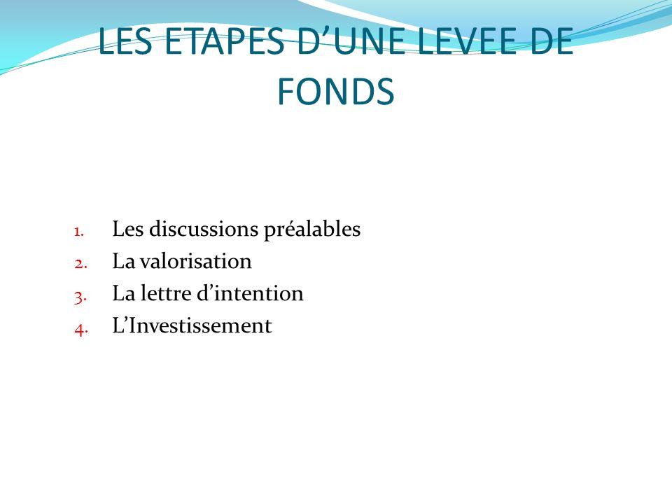 LES ETAPES DUNE LEVEE DE FONDS 1. Les discussions préalables 2.