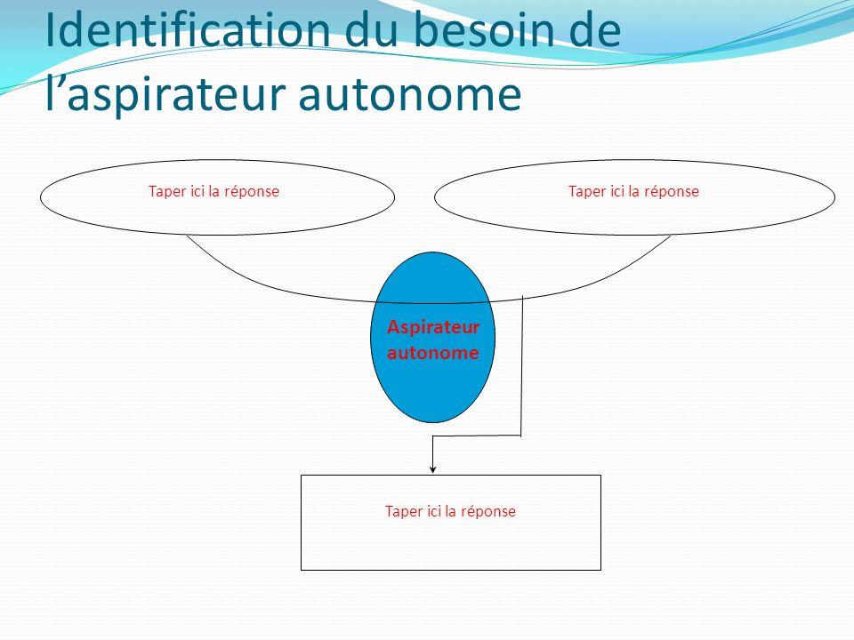 Identification du besoin de laspirateur autonome Aspirateur autonome Taper ici la réponse