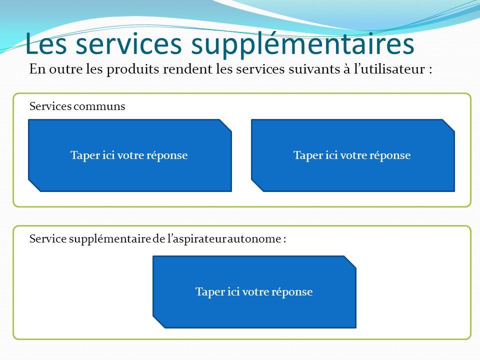 Les services supplémentaires En outre les produits rendent les services suivants à lutilisateur : Taper ici votre réponse Services communs Service sup