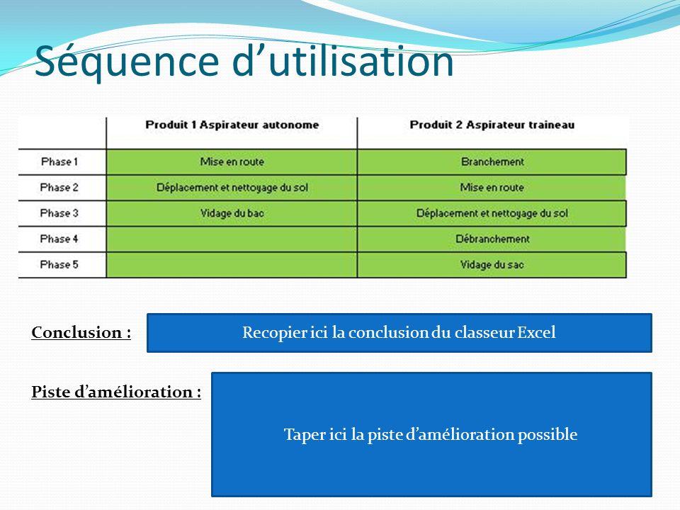 Séquence dutilisation Conclusion : Recopier ici la conclusion du classeur Excel Piste damélioration : Taper ici la piste damélioration possible