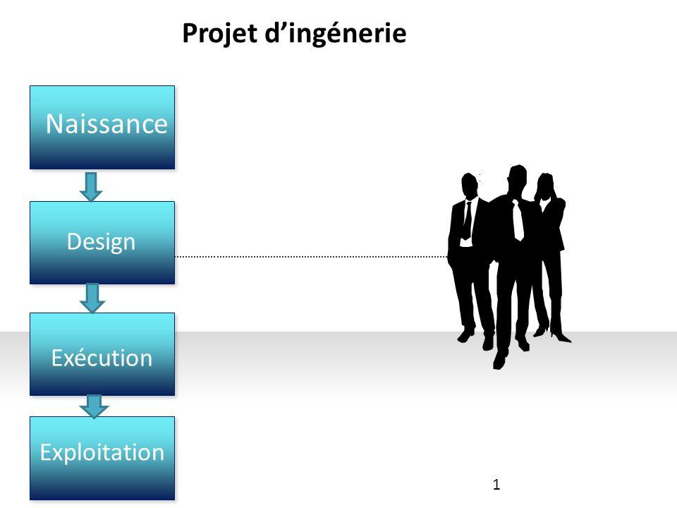Naissance Design Design mini-projet dingénerie Recherche de solutions 2 Etude de faisabilité 3 Etude préliminaire de prise de décision 4 Raffinement de la solution choisie Formulation du problème 1 2
