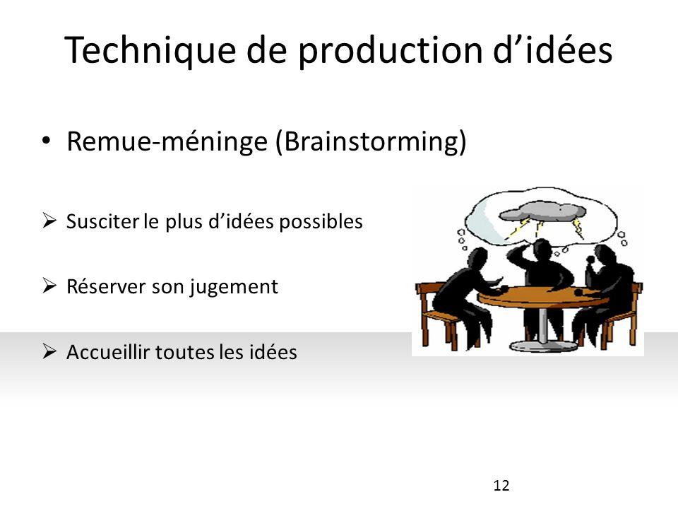 Technique de production didées Remue-méninge (Brainstorming) Susciter le plus didées possibles Réserver son jugement Accueillir toutes les idées 12