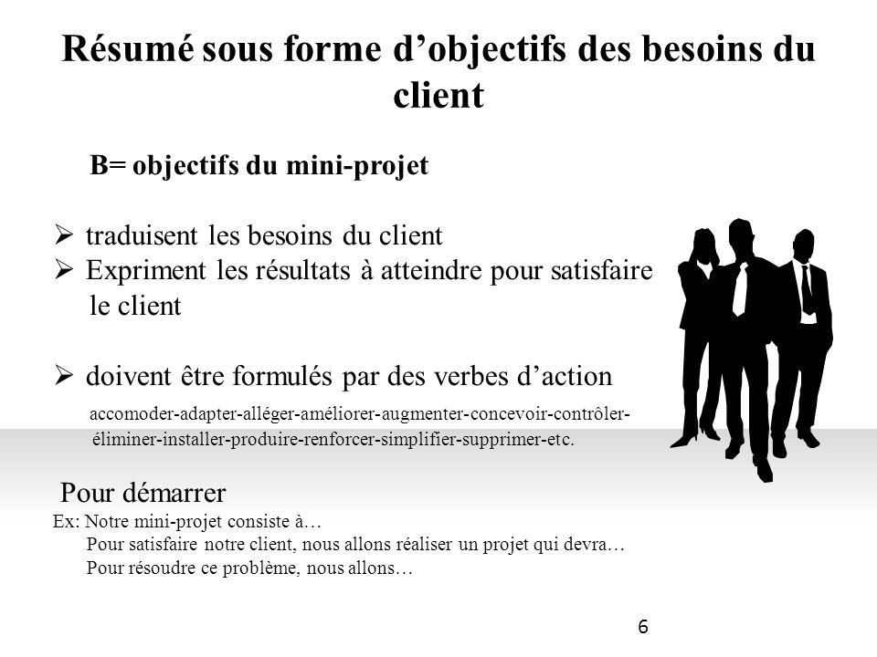 Renseignements accessibles, connus et admis Sources: analyse des besoins du client, examen des produits concurrents, étude de documentation, etc.