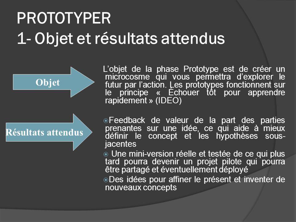 PROTOTYPER 1- Objet et résultats attendus Lobjet de la phase Prototype est de créer un microcosme qui vous permettra dexplorer le futur par laction.