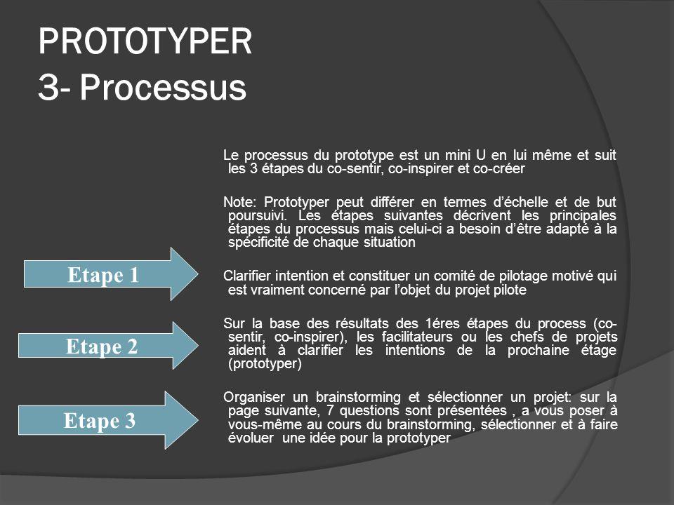 PROTOTYPER 3- Processus Le processus du prototype est un mini U en lui même et suit les 3 étapes du co-sentir, co-inspirer et co-créer Note: Prototyper peut différer en termes déchelle et de but poursuivi.