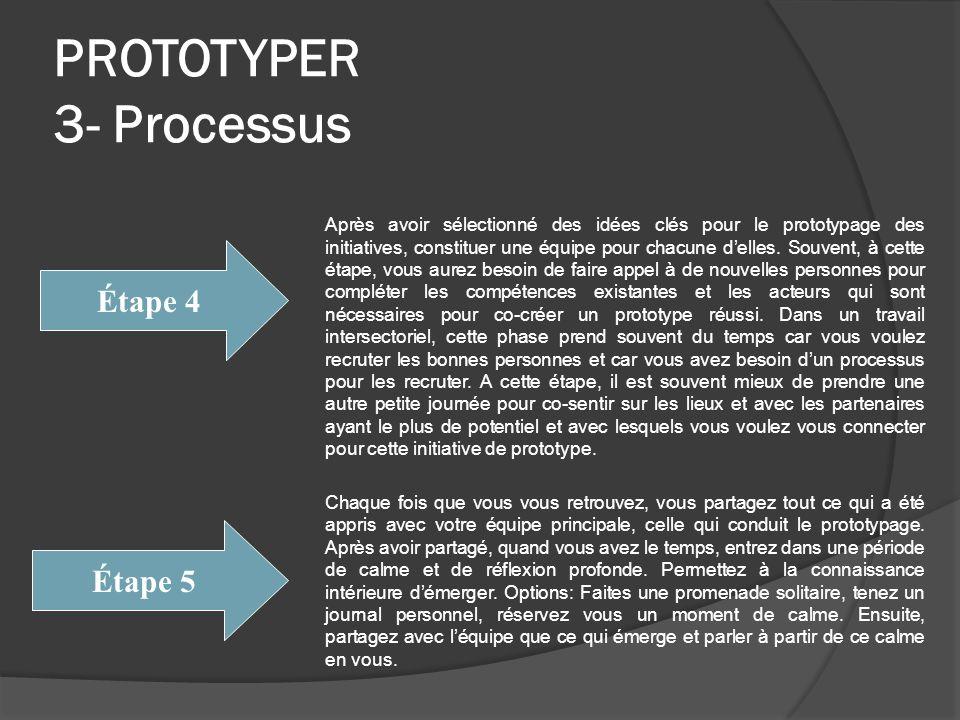 PROTOTYPER 3- Processus Après avoir sélectionné des idées clés pour le prototypage des initiatives, constituer une équipe pour chacune delles.