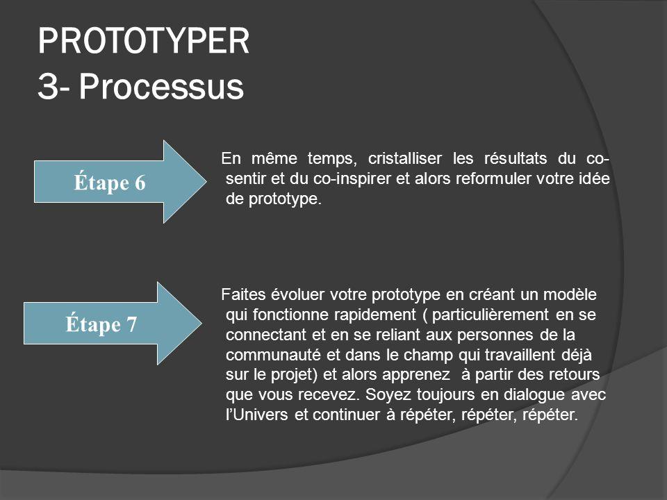 PROTOTYPER 3- Processus En même temps, cristalliser les résultats du co- sentir et du co-inspirer et alors reformuler votre idée de prototype.