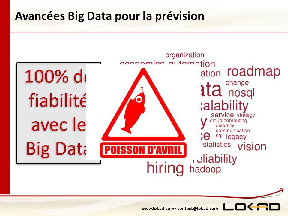www.lokad.com · contact@lokad.com Une prévision par définition imparfaite Erreur Fatale: Faire confiance à ses prévisions Erreur Fatale: Faire confiance à ses prévisions Une prévision est toujours une cible manquée