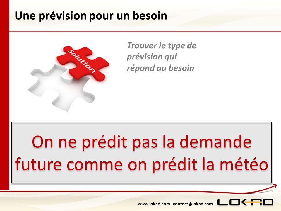 www.lokad.com · contact@lokad.com Une prévision pour un besoin On ne prédit pas la demande future comme on prédit la météo Trouver le type de prévisio