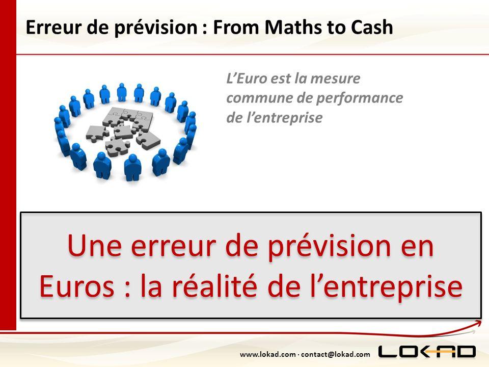 www.lokad.com · contact@lokad.com Erreur de prévision : From Maths to Cash Une erreur de prévision en Euros : la réalité de lentreprise LEuro est la m