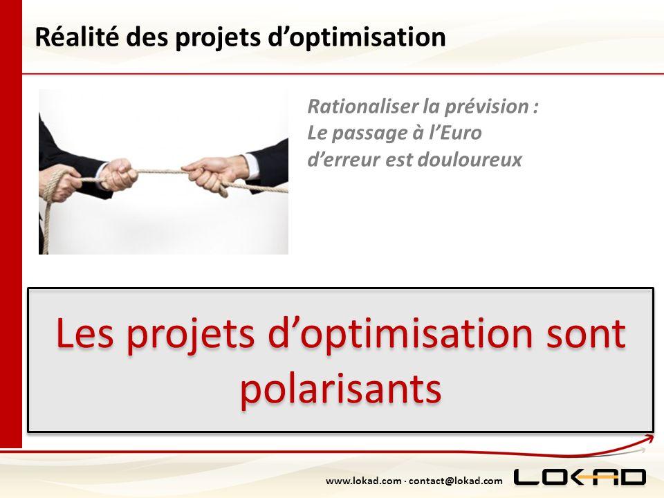 www.lokad.com · contact@lokad.com Réalité des projets doptimisation Les projets doptimisation sont polarisants Rationaliser la prévision : Le passage