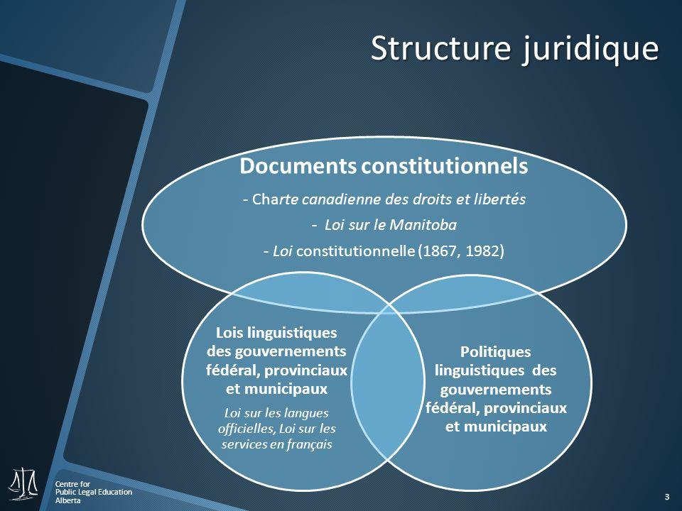 Centre for Public Legal Education Alberta 3 Structure juridique Documents constitutionnels - Charte canadienne des droits et libertés - Loi sur le Man