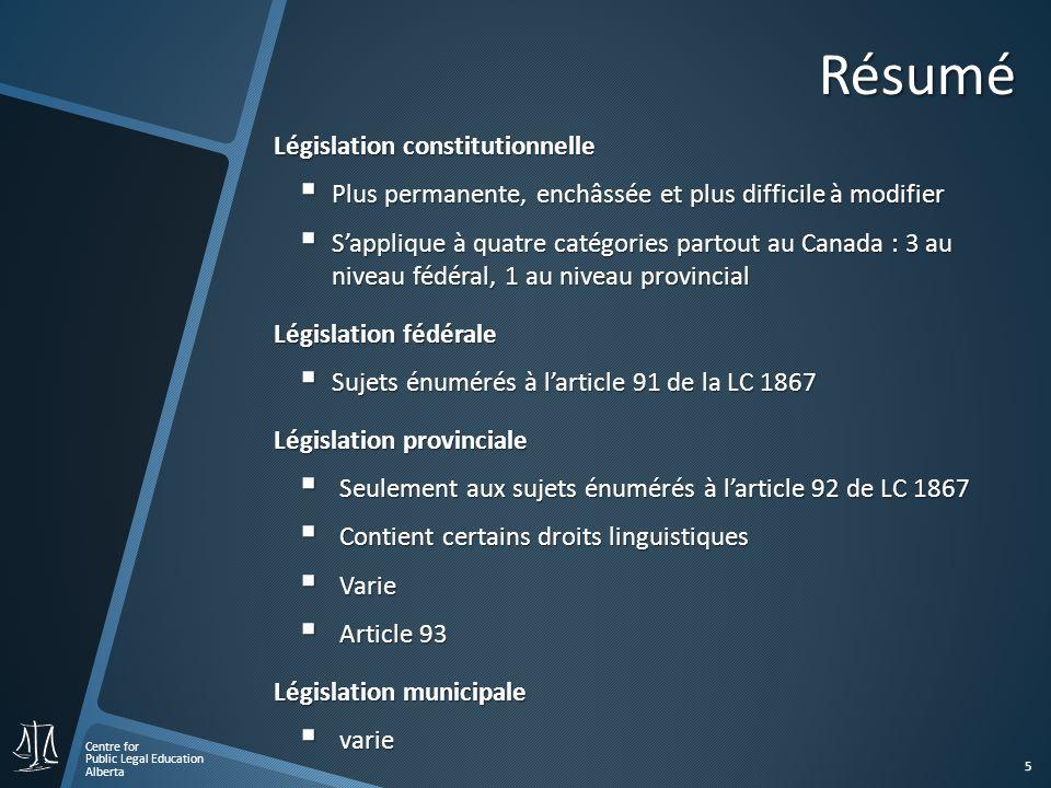 Centre for Public Legal Education Alberta 5 Résumé Législation constitutionnelle Plus permanente, enchâssée et plus difficile à modifier Plus permanente, enchâssée et plus difficile à modifier Sapplique à quatre catégories partout au Canada : 3 au niveau fédéral, 1 au niveau provincial Sapplique à quatre catégories partout au Canada : 3 au niveau fédéral, 1 au niveau provincial Législation fédérale Sujets énumérés à larticle 91 de la LC 1867 Sujets énumérés à larticle 91 de la LC 1867 Législation provinciale Seulement aux sujets énumérés à larticle 92 de LC 1867 Seulement aux sujets énumérés à larticle 92 de LC 1867 Contient certains droits linguistiques Contient certains droits linguistiques Varie Varie Article 93 Article 93 Législation municipale varie varie