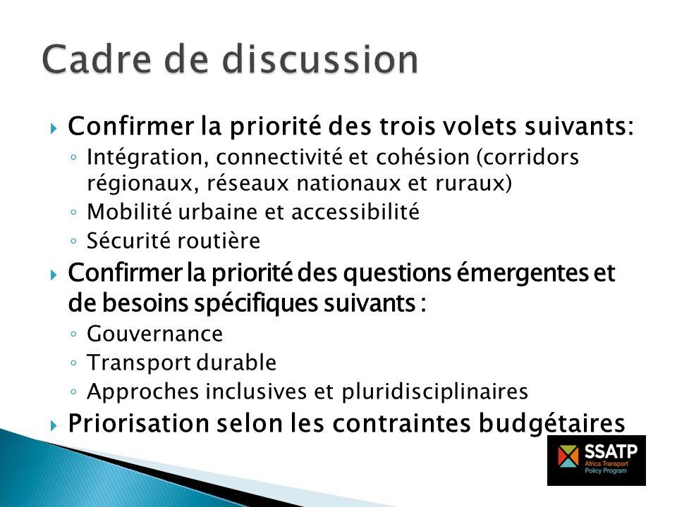 Confirmer la priorité des trois volets suivants: Intégration, connectivité et cohésion (corridors régionaux, réseaux nationaux et ruraux) Mobilité urb