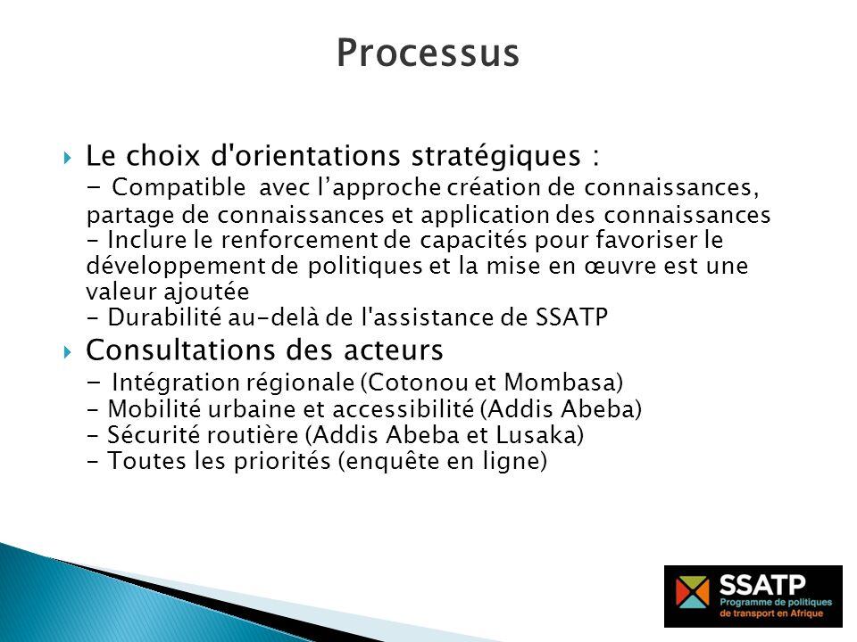 Le choix d'orientations stratégiques : - Compatible avec lapproche création de connaissances, partage de connaissances et application des connaissance