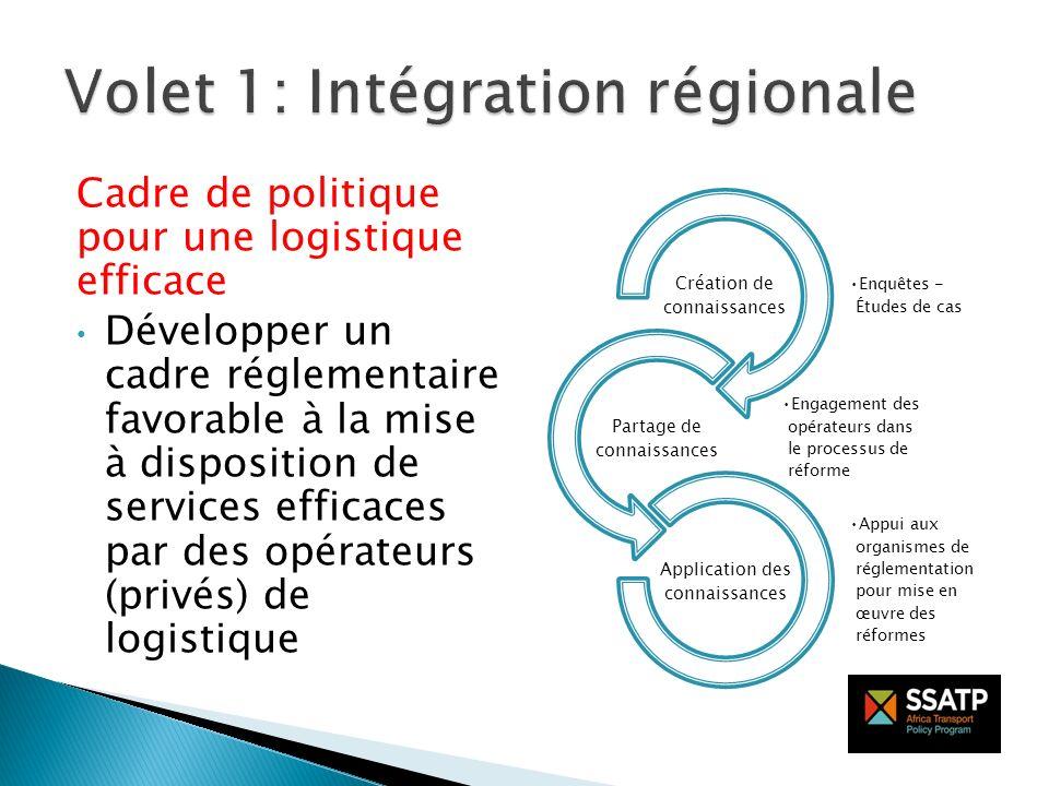 Cadre de politique pour une logistique efficace Développer un cadre réglementaire favorable à la mise à disposition de services efficaces par des opér