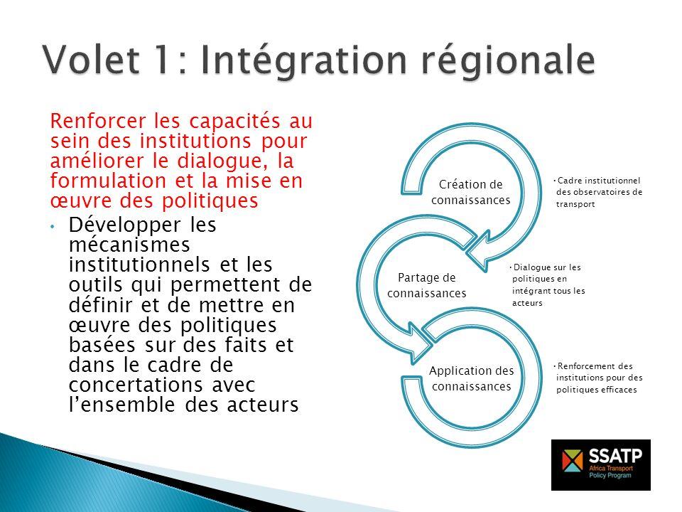 Renforcer les capacités au sein des institutions pour améliorer le dialogue, la formulation et la mise en œuvre des politiques Développer les mécanism