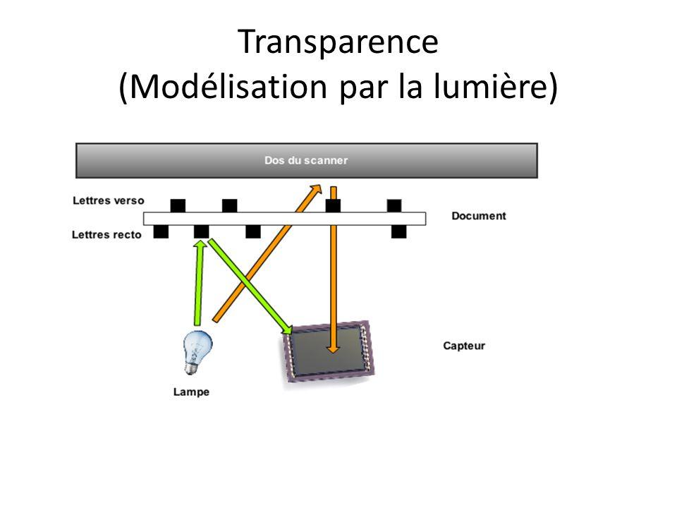 Transparence (Modélisation par la lumière)