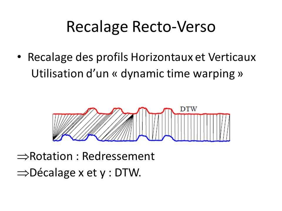 Recalage Recto-Verso Recalage des profils Horizontaux et Verticaux Utilisation dun « dynamic time warping » Rotation : Redressement Décalage x et y : DTW.