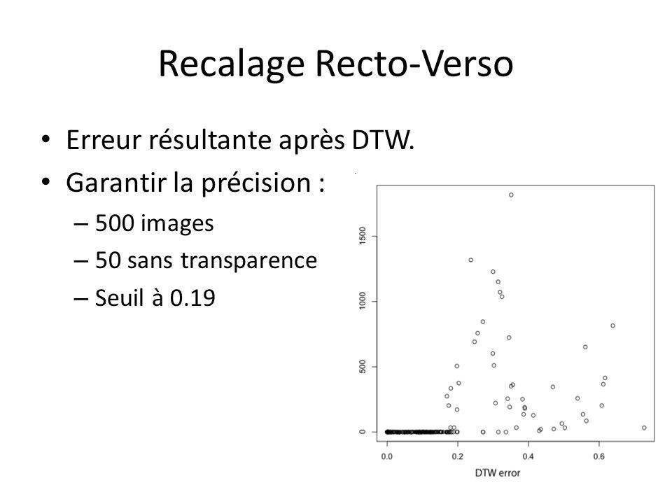 Recalage Recto-Verso Erreur résultante après DTW. Garantir la précision : – 500 images – 50 sans transparence – Seuil à 0.19