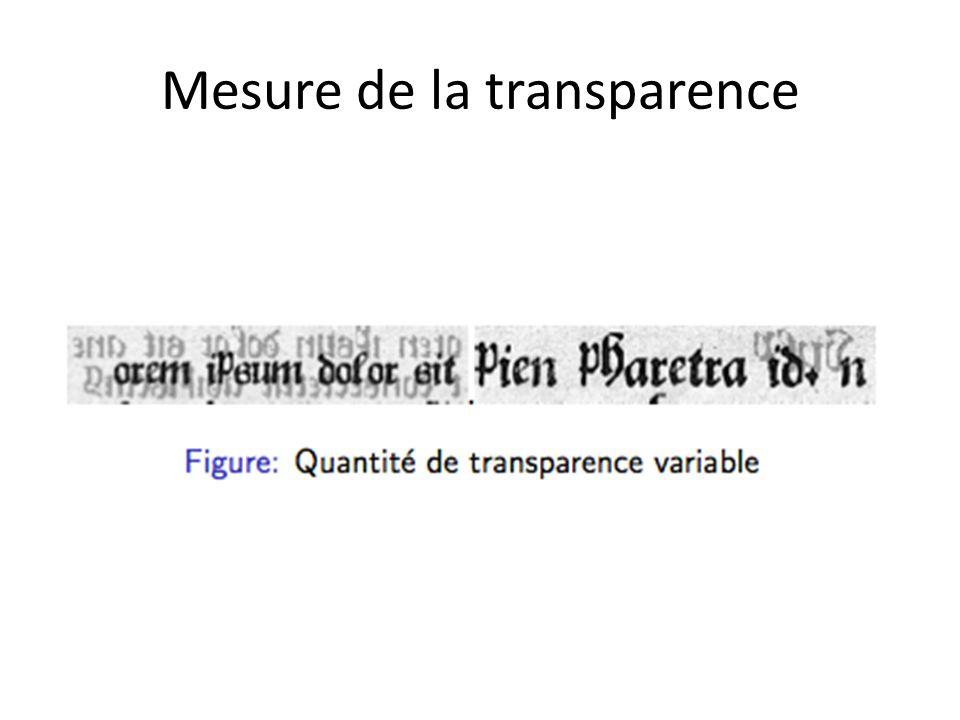 Mesure de la transparence