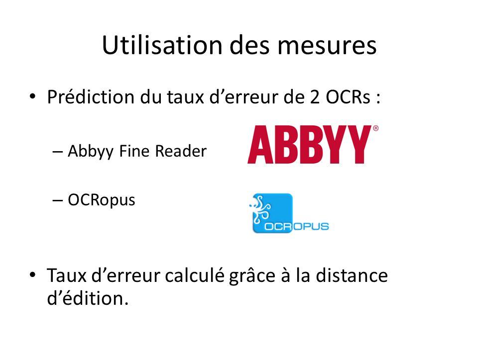 Utilisation des mesures Prédiction du taux derreur de 2 OCRs : – Abbyy Fine Reader – OCRopus Taux derreur calculé grâce à la distance dédition.