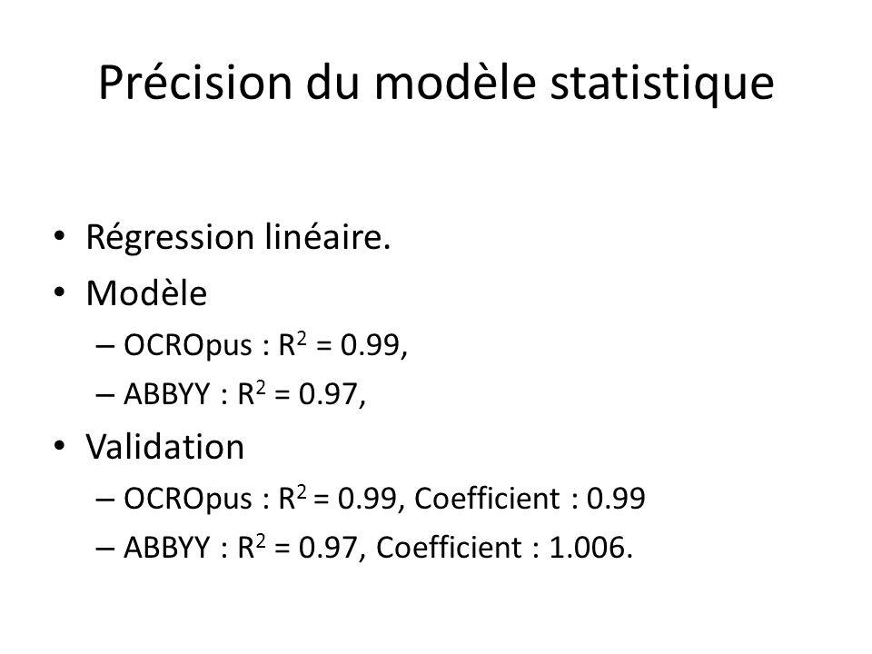Précision du modèle statistique Régression linéaire. Modèle – OCROpus : R 2 = 0.99, – ABBYY : R 2 = 0.97, Validation – OCROpus : R 2 = 0.99, Coefficie