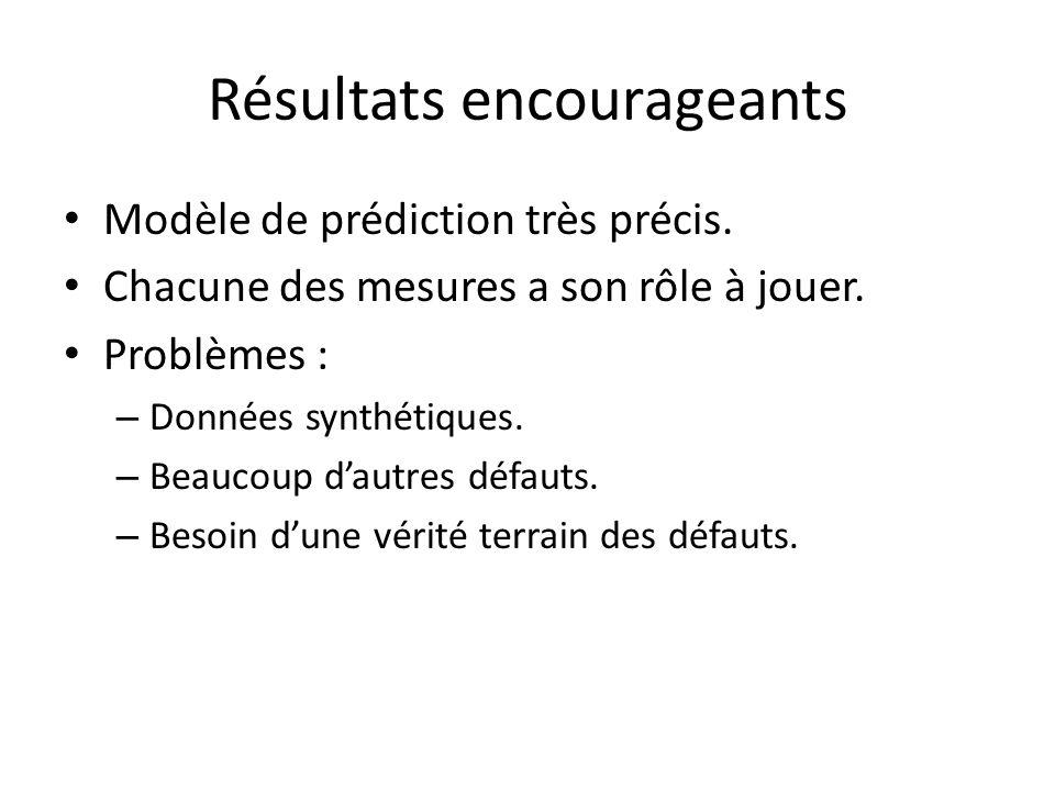 Résultats encourageants Modèle de prédiction très précis. Chacune des mesures a son rôle à jouer. Problèmes : – Données synthétiques. – Beaucoup dautr