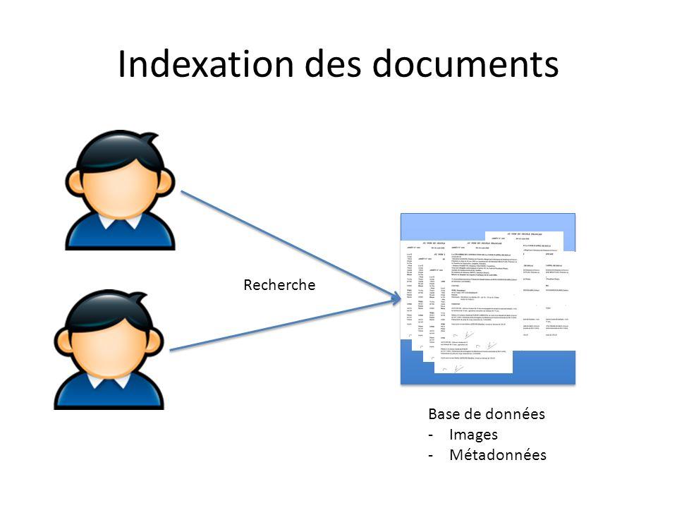 Indexation des documents Base de données -Images -Métadonnées Recherche