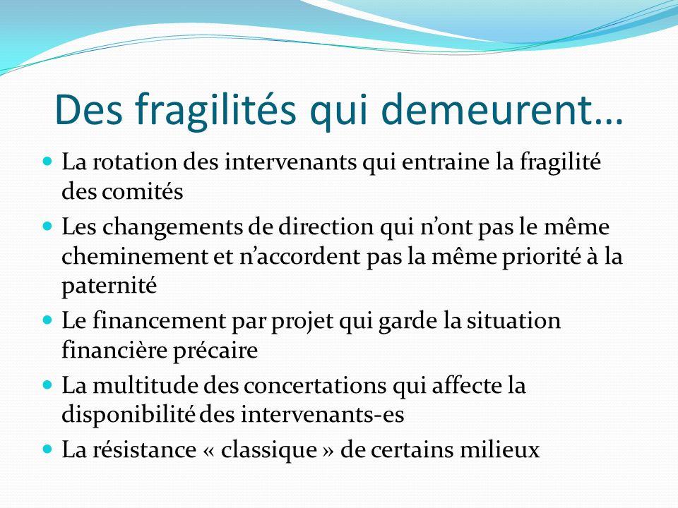 Des fragilités qui demeurent… La rotation des intervenants qui entraine la fragilité des comités Les changements de direction qui nont pas le même che