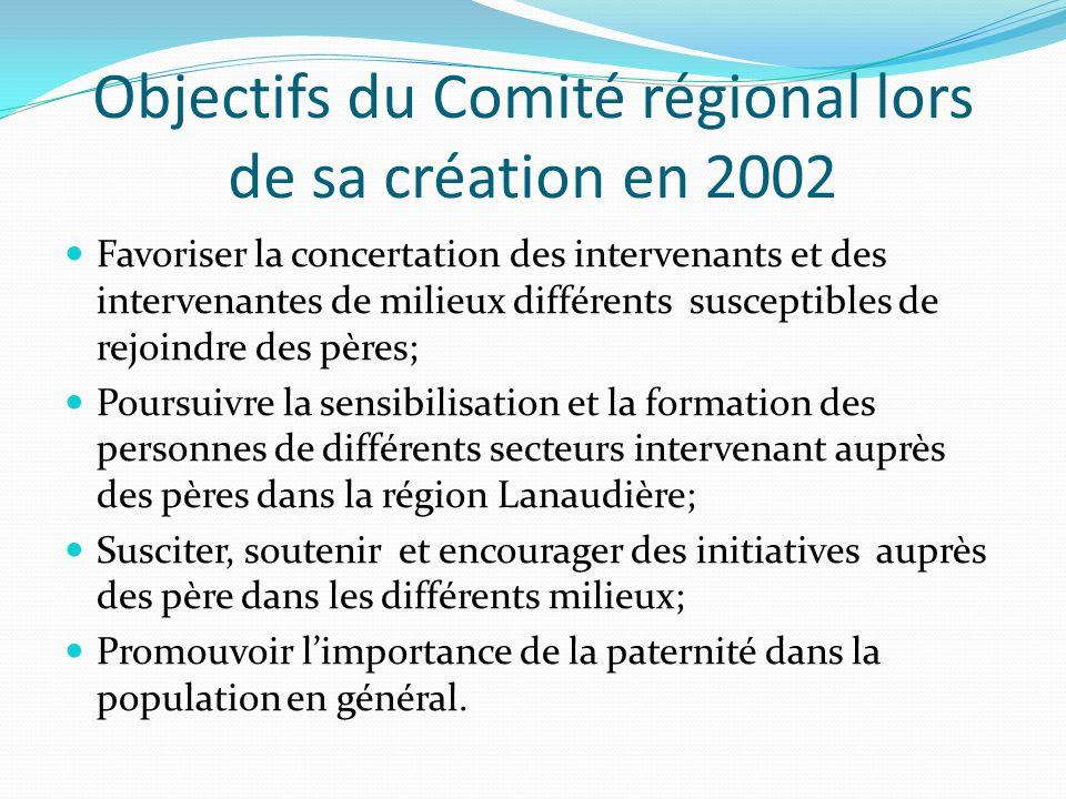 Objectifs du Comité régional lors de sa création en 2002 Favoriser la concertation des intervenants et des intervenantes de milieux différents suscept