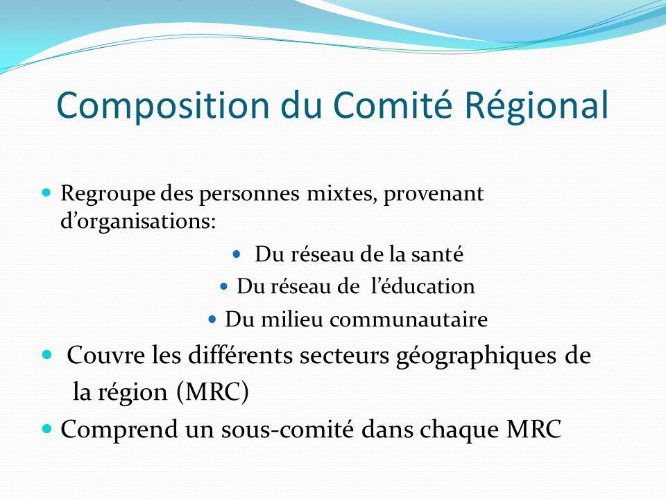 Composition du Comité Régional Regroupe des personnes mixtes, provenant dorganisations: Du réseau de la santé Du réseau de léducation Du milieu communautaire Couvre les différents secteurs géographiques de la région (MRC) Comprend un sous-comité dans chaque MRC