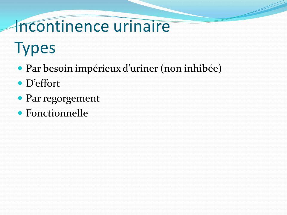 Incontinence urinaire Types Par besoin impérieux duriner (non inhibée) Deffort Par regorgement Fonctionnelle
