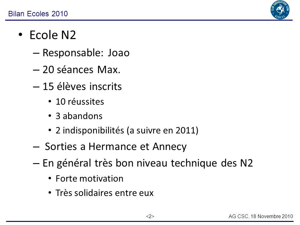 AG CSC, 18 Novembre 2010 Bilan Ecoles 2010 Ecole N2 – Responsable: Joao – 20 séances Max.