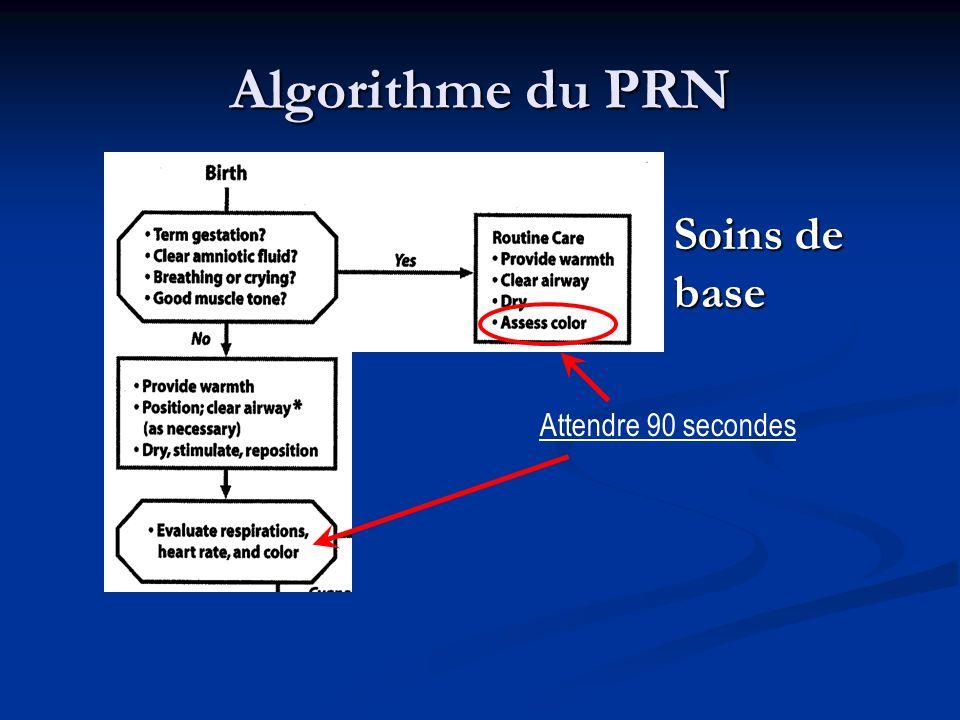 Soins de base Algorithme du PRN Attendre 90 secondes