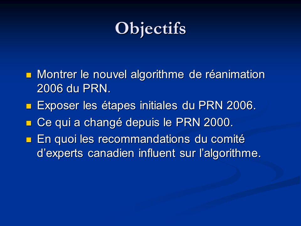 Objectifs Montrer le nouvel algorithme de réanimation 2006 du PRN. Montrer le nouvel algorithme de réanimation 2006 du PRN. Exposer les étapes initial