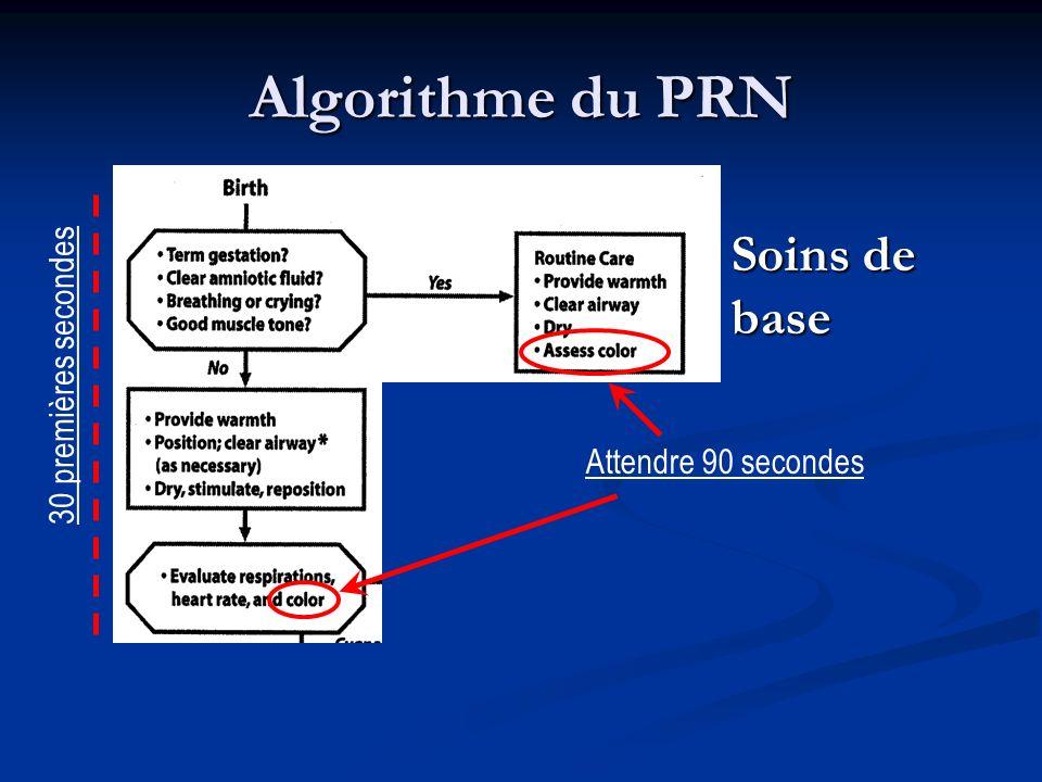 Soins de base 30 premières secondes Algorithme du PRN Attendre 90 secondes