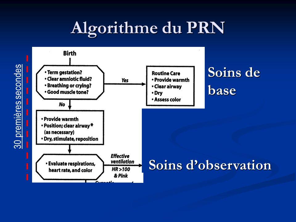 Soins dobservation Soins de base 30 premières secondes Algorithme du PRN