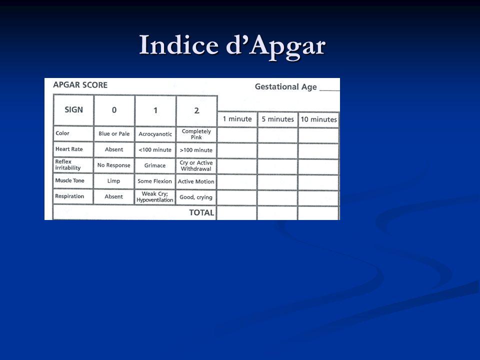 Indice dApgar