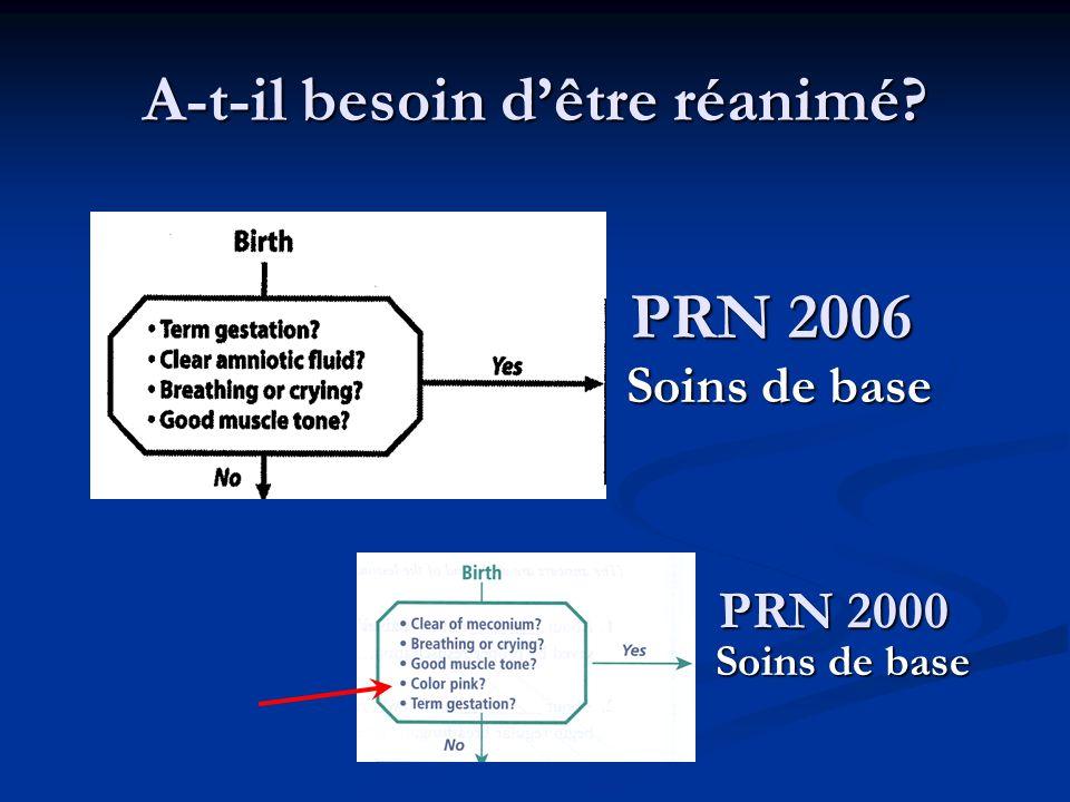 A-t-il besoin dêtre réanimé? Soins de base PRN 2000 Soins de base PRN 2006