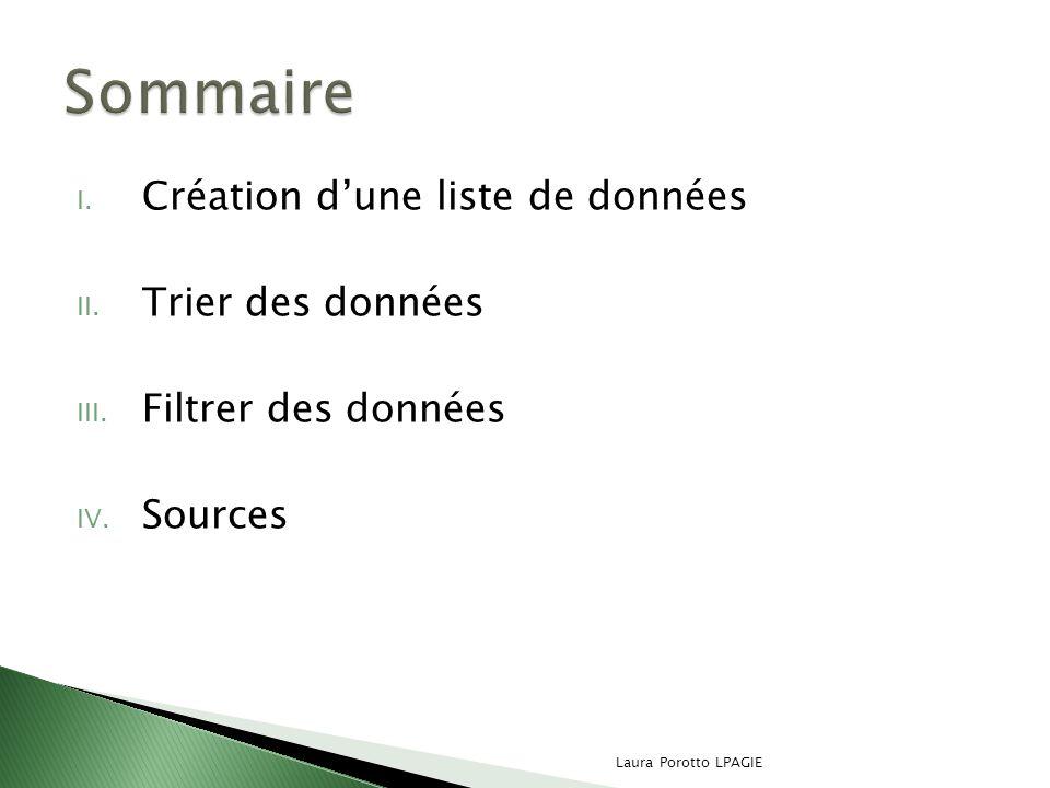 I. Création dune liste de données II. Trier des données III. Filtrer des données IV. Sources Laura Porotto LPAGIE