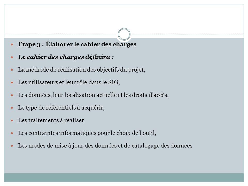 Etape 3 : Élaborer le cahier des charges Le cahier des charges définira : La méthode de réalisation des objectifs du projet, Les utilisateurs et leur