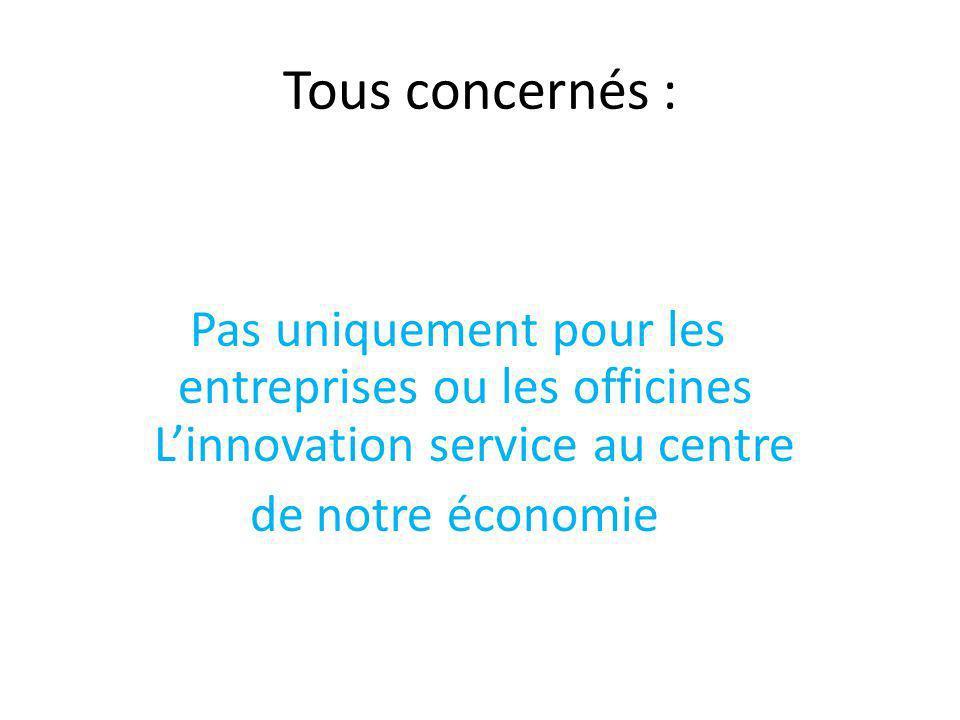 Linnovation :un enjeux politique Rapport Louis Gallois du 05/11/12 2 axes : Productivité hors couts: ( Recherche, financement, services, innovation, pole de compétitivité) Productivité par les couts : ( salaires,charges, flexibilité, processus,l investissement productif )