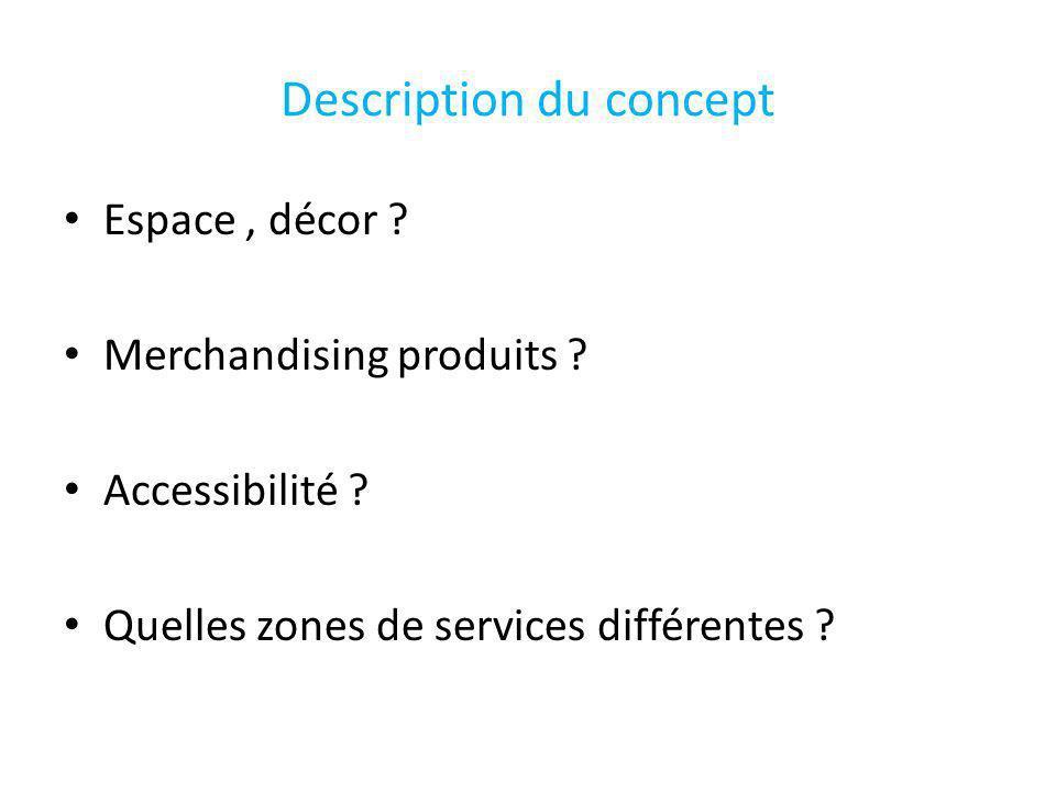 Les services opérationnels Organisation .Plan daction produits ( avec ou sans fournisseur) .