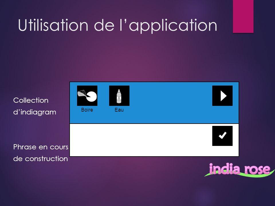 Utilisation de lapplication Collection dindiagram Phrase en cours de construction Boire Eau