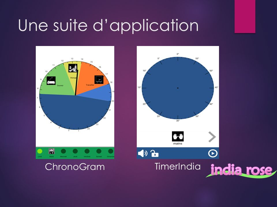 Une suite dapplication ChronoGram TimerIndia
