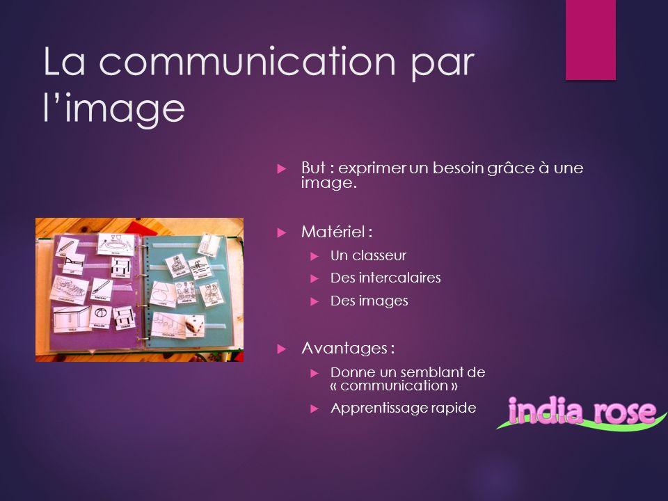 La communication par limage But : exprimer un besoin grâce à une image.