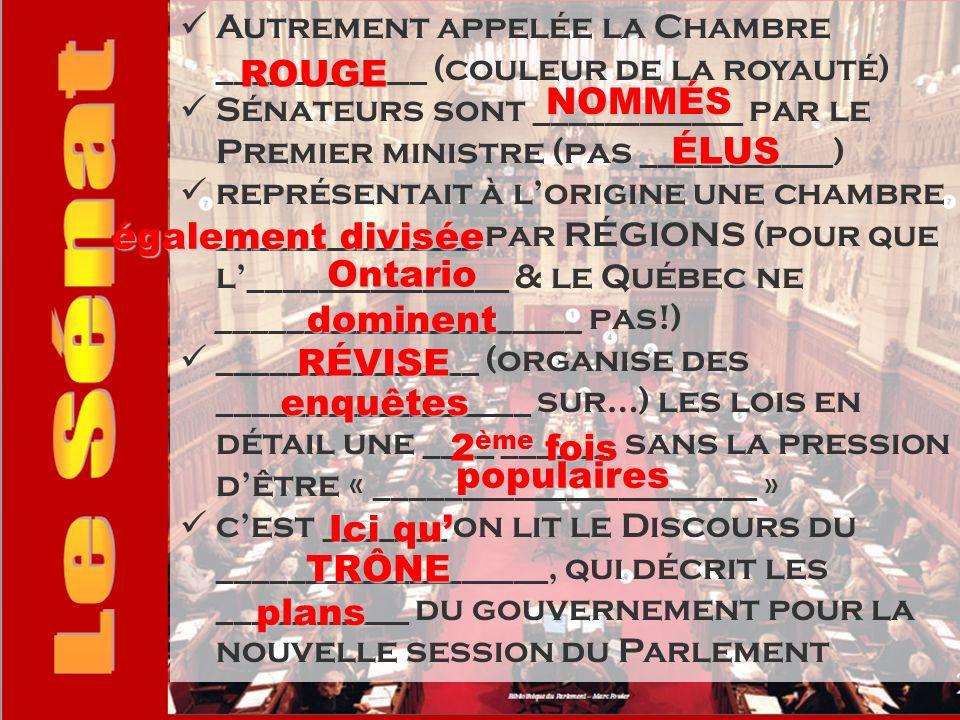 Autrement appelée la Chambre ____________ (couleur de la royauté) Sénateurs sont ____________ par le Premier ministre (pas ___________) représentait à lorigine une chambre _______________ par RÉGIONS (pour que l_______________ & le Québec ne _____________________ pas!) _______________ (organise des __________________ sur…) les lois en détail une ____ ______, sans la pression dêtre « ______________________ » cest _______ on lit le Discours du ___________________, qui décrit les ___________ du gouvernement pour la nouvelle session du Parlement ROUGE NOMMÉS ÉLUS également divisée Ontario dominent RÉVISE enquêtes 2 ème fois populaires Ici qu TRÔNE plans