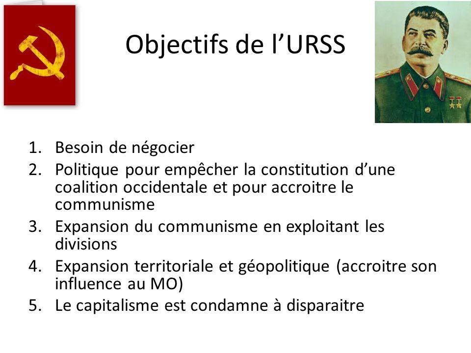 Objectifs de lURSS 1.Besoin de négocier 2.Politique pour empêcher la constitution dune coalition occidentale et pour accroitre le communisme 3.Expansi
